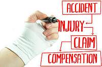 insurance claim personal injury attorney Gainesville